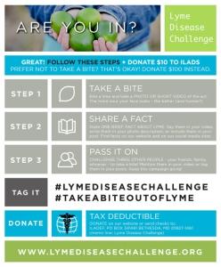 www.lymediseasechallenge.org